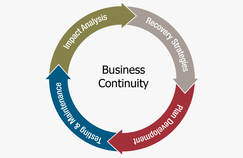 business-continuity
